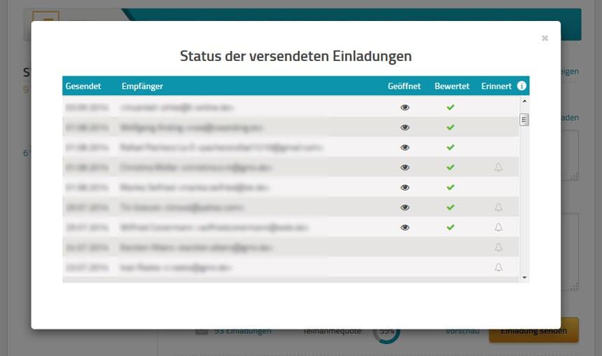 Kundenumfrage Status Einladungen