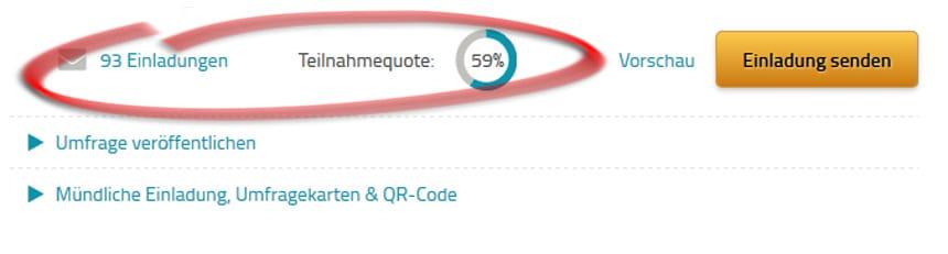 Kundenumfrage Teilnahmequote
