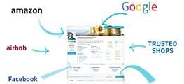 Aggregationsgrafik mit Profil
